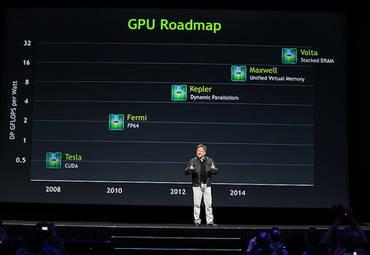 NVIDIA объявила о новом поколении суперпроизводительных GPU Volta